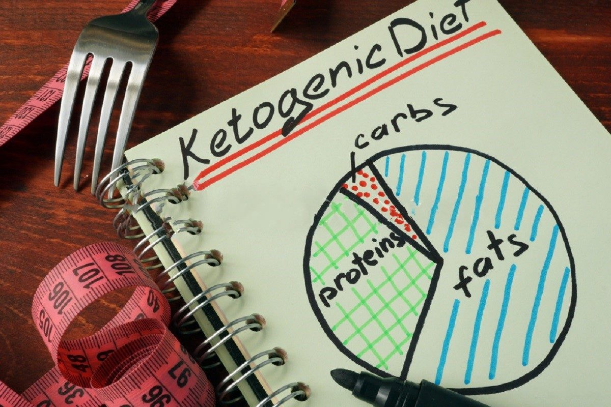 Making Ketogenic Diets Work