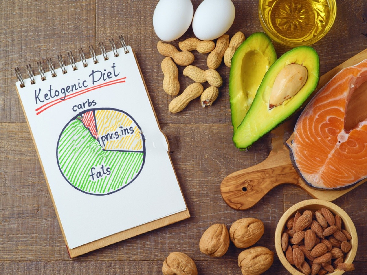 Ketogenic Diet As Ultimate Fat Loss Approach